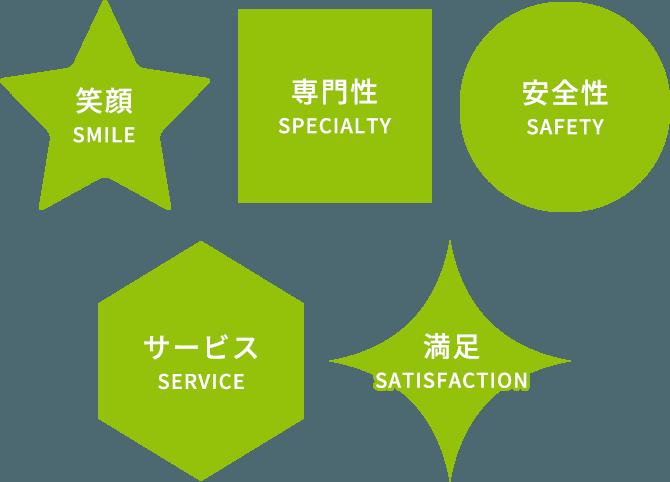 笑顔、専門性、安全性、サービス、満足